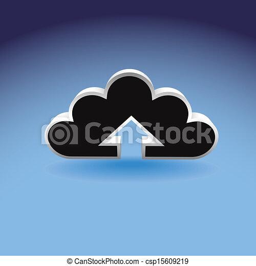 CloudX - csp15609219