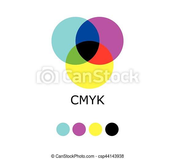 Cmyk Color Diagram Cmyk And Rgb Color Diagram