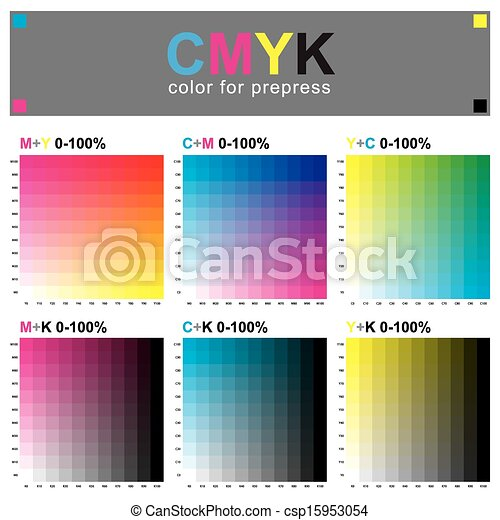 Cmyk Color Swatch Chart  Subtractive Color Model The Cmyk