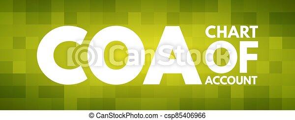 COA - Chart of Account acronym, business concept - csp85406966