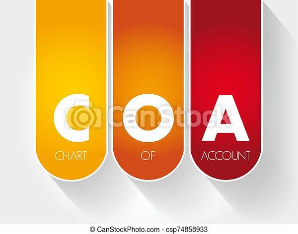 COA - Chart of Account acronym - csp74858933