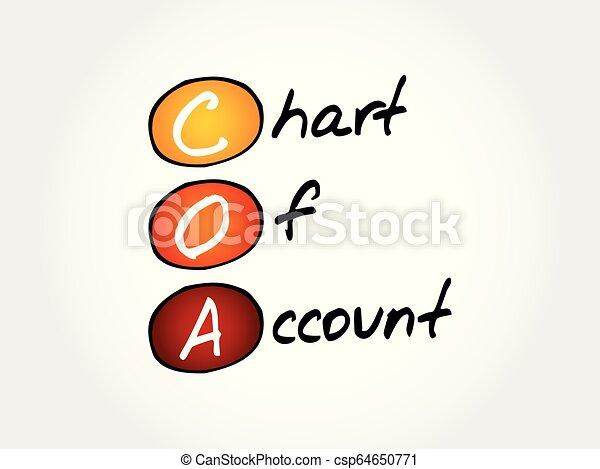 COA ? Chart of Account acronym - csp64650771