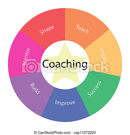 Coaching circular concept with colors and star - csp11072220