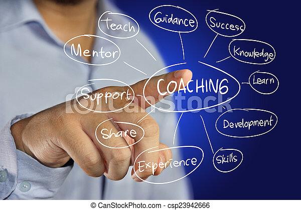 Coaching Concept - csp23942666