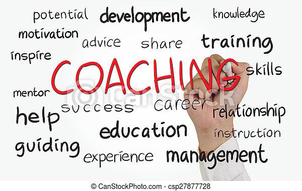 Coaching - csp27877728