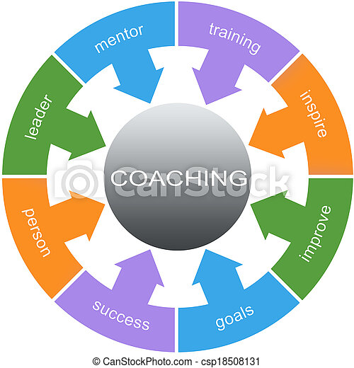 Coaching Word Circle Concept - csp18508131