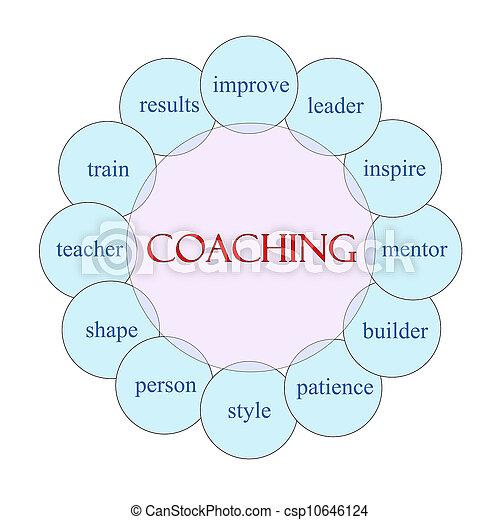 Coaching Word Concept Circular Diagram - csp10646124