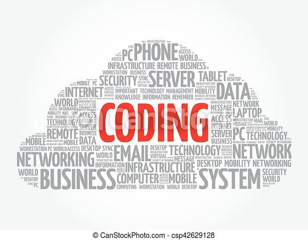 Coding word cloud - csp42629128