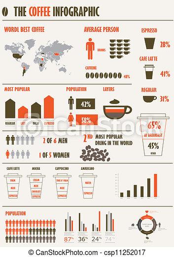 coffee-infographics-vector-clip-art_csp1