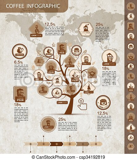 Coffee tree infographic for your design - csp34192819