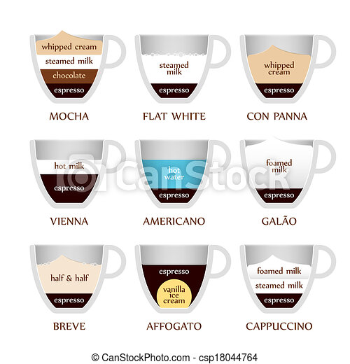 Coffee types - csp18044764