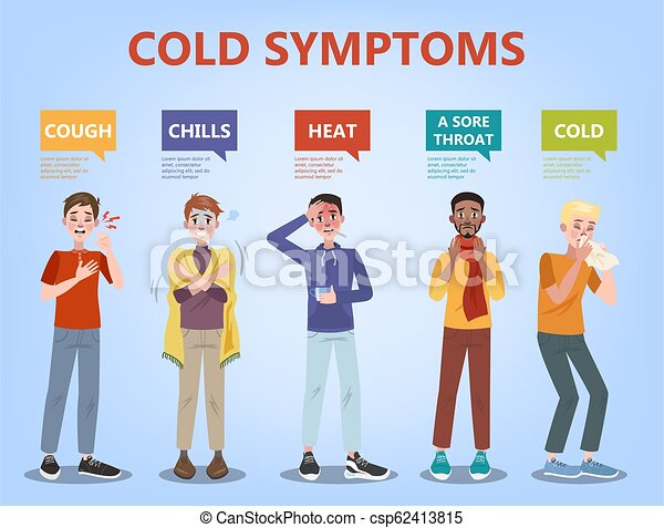 Cold and flu symptoms infographic  Fever and cough