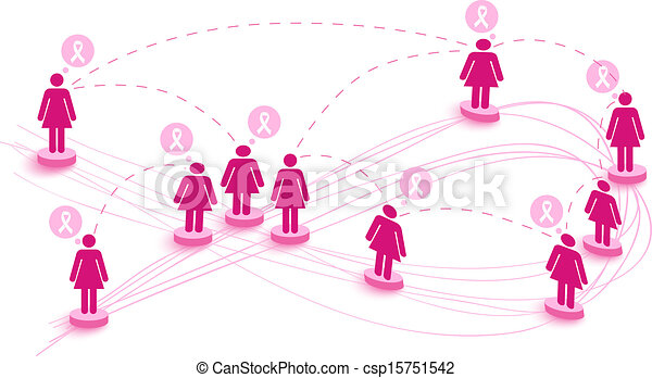Collaboration breast cancer awareness concept illustration. Connecting social media women over World map. EPS10 vector file with transparency organized in layers for easy editing. - csp15751542