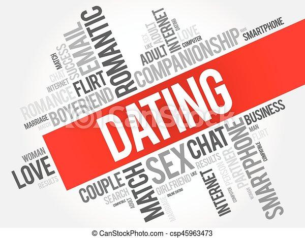 Wie man eigene Dating-Website erstellen