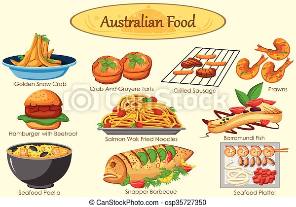 List Of Traditional Australian Foods