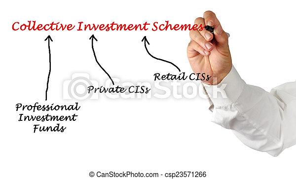 Collective Investment Schemes - csp23571266