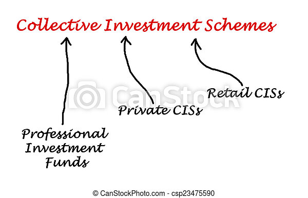 Collective Investment Schemes - csp23475590