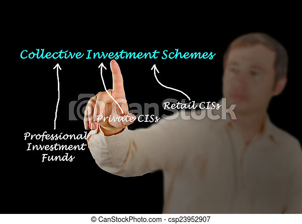Collective Investment Schemes - csp23952907
