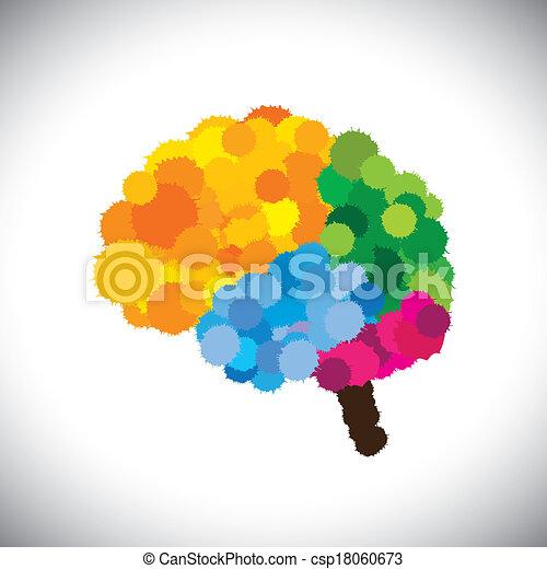 coloré, cerveau, icône, vecteur, brillant, &, créatif, peint - csp18060673