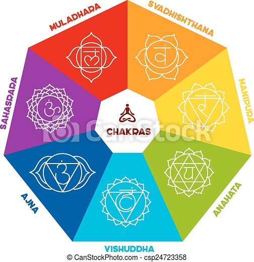 Color chakra scheme on white background - csp24723358