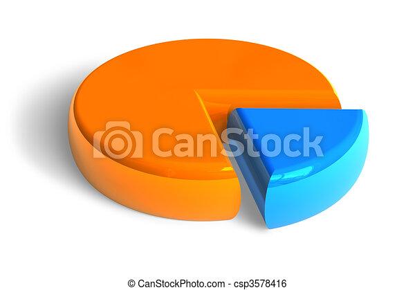 Color pie chart  - csp3578416