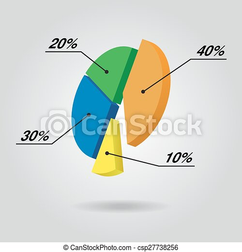 Color Pie Chart With Text Pie Chart With Four Color Columns And Text