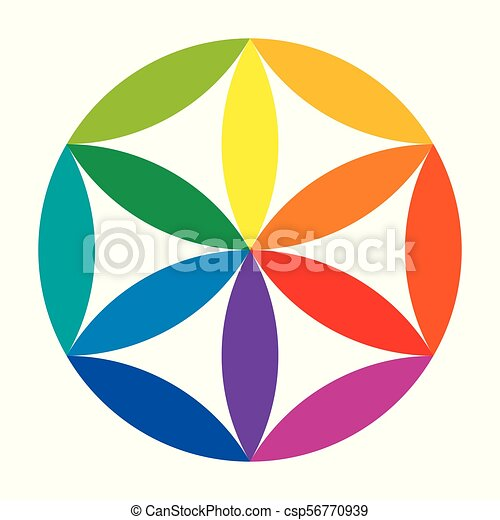 Color Wheel And Synthesis Of The Colors Mixing Yellow Red And Blue