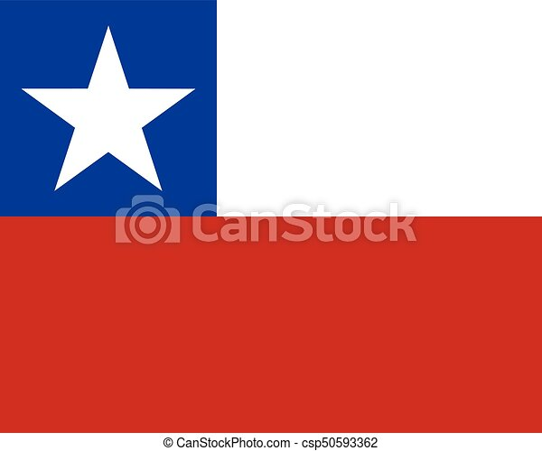 Colored flag of Chile - csp50593362