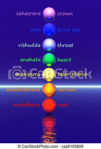 Colored om / aum in chakra column - csp6193608