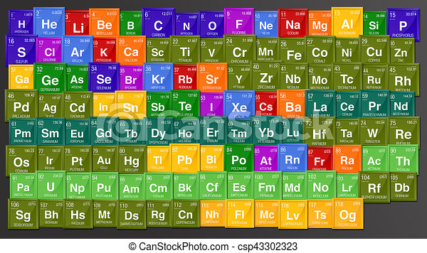 Colorful background of periodic table of the elements with clip colorful background of periodic table of the elements with the 4 new elements nihonium moscovium stock illustration urtaz Images