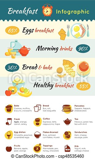 colorful breakfast food infographic template colorful. Black Bedroom Furniture Sets. Home Design Ideas