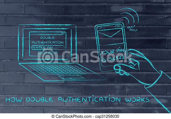 comment, double, ordinateur portable, illustration, travaux, téléphone, authentication, texte - csp31258030