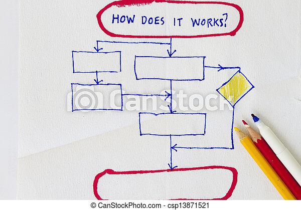 comment, travail, il - csp13871521