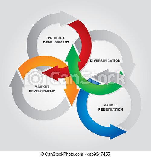 commercialisation, gestion - csp9347455