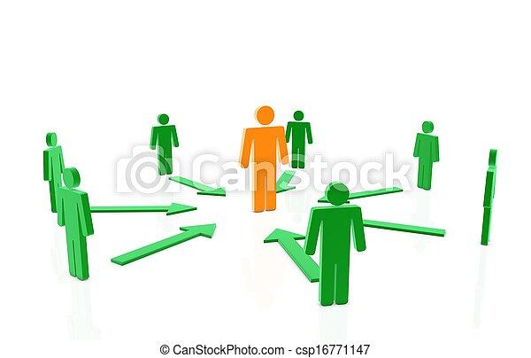 community  - csp16771147