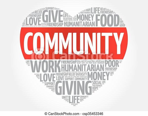 Community word cloud - csp35453346