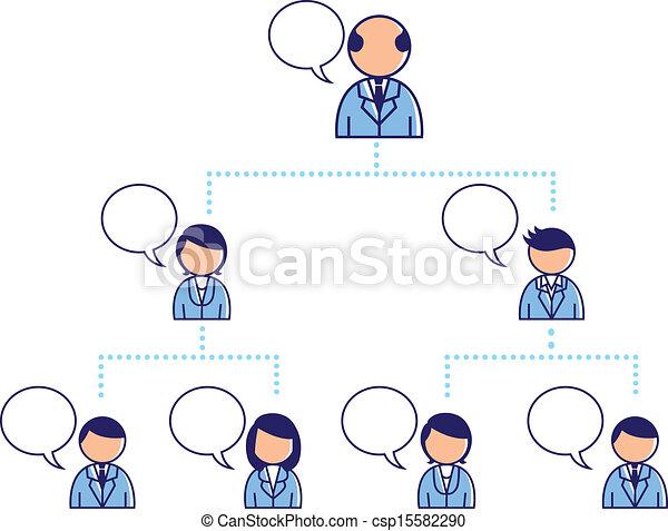 Company structure diagram - csp15582290