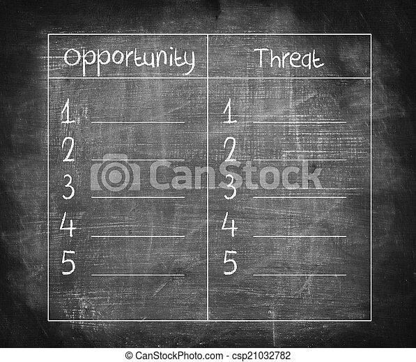 comparação, lista, oportunidade, ameaça, quadro-negro - csp21032782