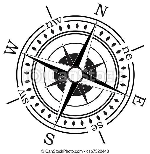 compas - csp7522440