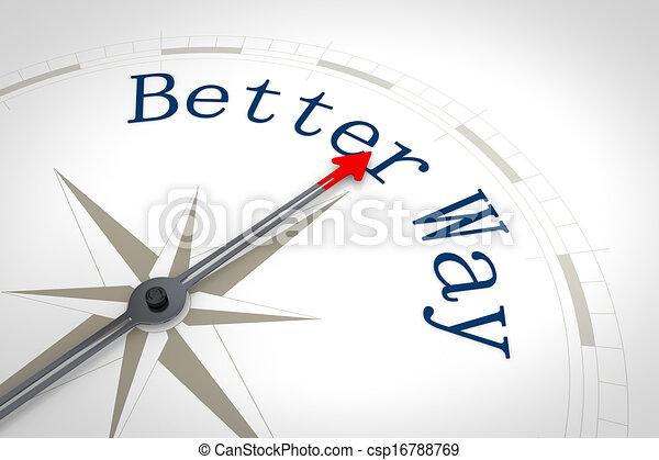 Compass Better Way - csp16788769