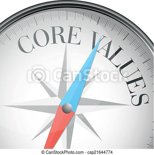 compass core values - csp21644774