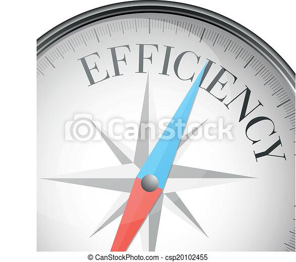 compass efficiency - csp20102455