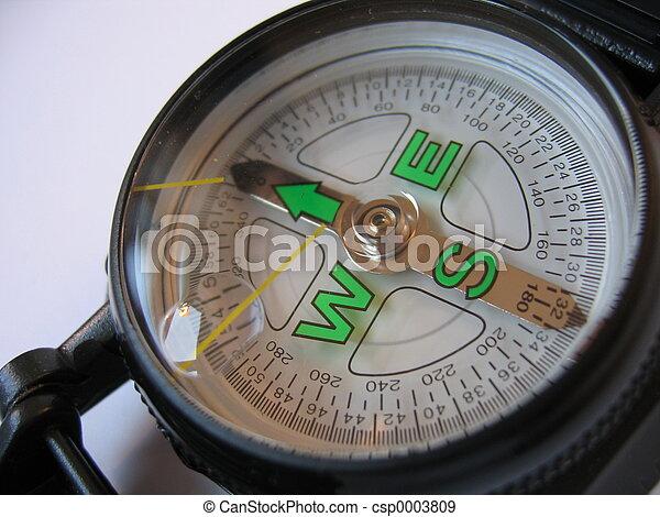 Compass III - csp0003809