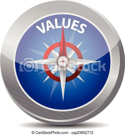 compass values illustration design - csp23652712