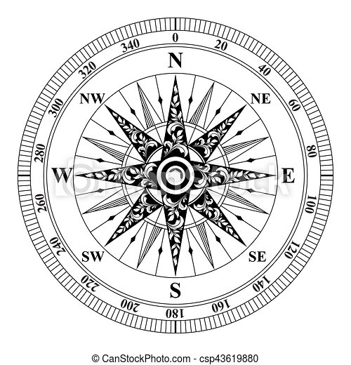 Compass Wind Rose Old Vintage Vector Of