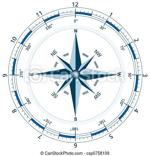compass&world - csp0758109