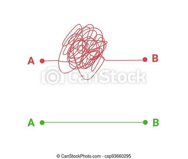 Complex and simple way - scribble line knot for chaos and problem solution concept. - csp93660295