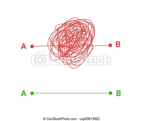 Complex and simple way - scribble line knot for chaos and problem solution concept. - csp93813822