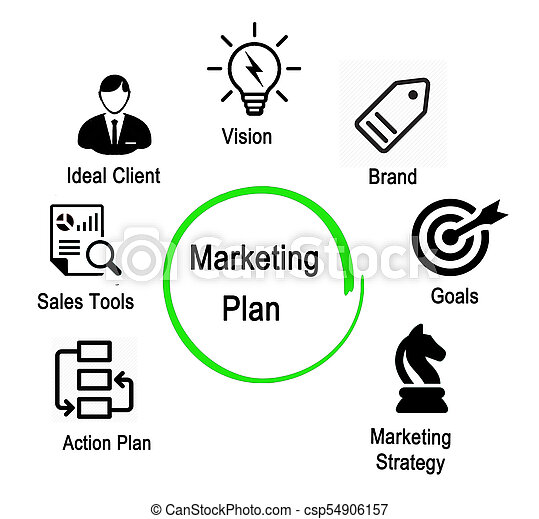 Components Of Marketing Plan Stock Images  Search Stock Photos