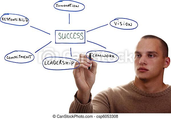 Components of Success - csp6053308